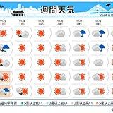 週間予報 暖かい秋は終わりへ 北海道は初雪・積雪も
