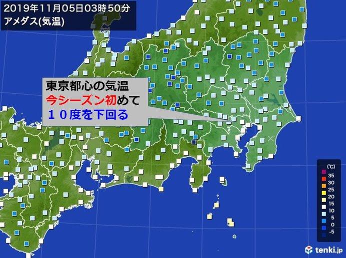 東京都心 今シーズン初めて気温10度を下回る