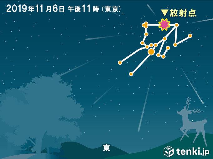 今夜(6日) おうし座南流星群が極大に