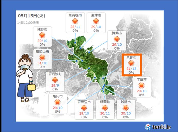 京都 15日葵祭は暑くなりそう