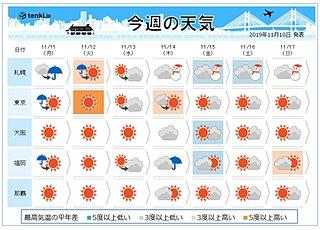 今週天気 季節は進み そろそろ冬の足音が
