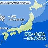今週後半 北に真冬並み寒気 関東~九州も一気に寒く