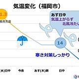 九州 雨の後、あすは12月並みの寒さに