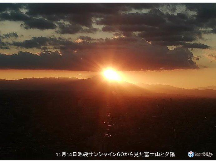 富士山に沈む美しい夕陽
