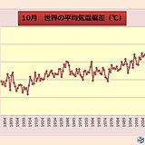 10月の世界平均気温 過去2位の高さ