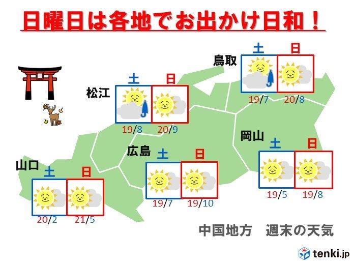 中国地方 週末のおでかけ天気