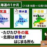 北海道の1か月 北部で根雪スタートか?!