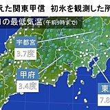 今シーズン一番冷えた関東 氷張った所も