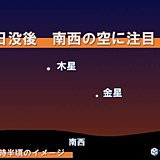 北海道 日没後、南西の空に注目!