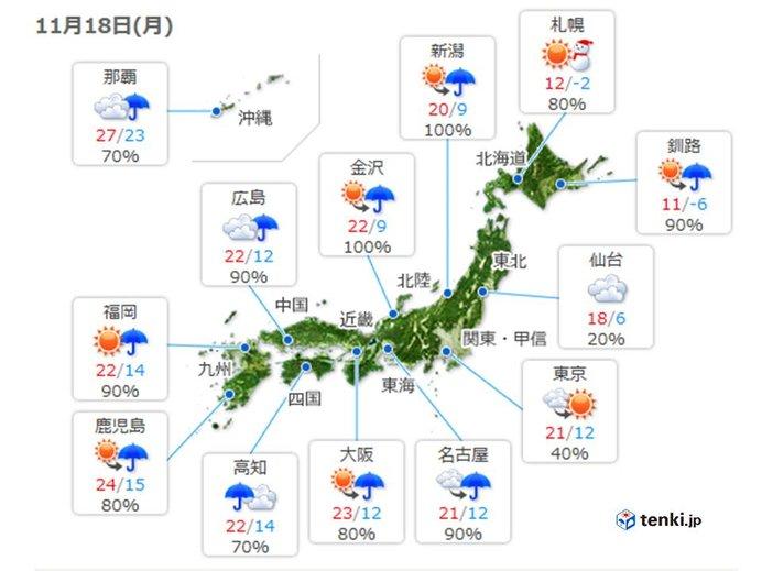 18日 前線通過で日本海側から雨 南風強まる