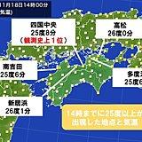 四国 各地で夏日 半袖の陽気もあすは一転冬の寒さに