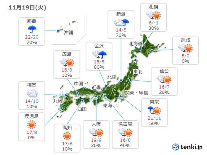 19日 暖かさ一転 冷たい風と冬の空気