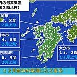 九州 きょうは師走の寒さ