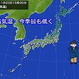 広く今季一番の寒さ 関東も気温大幅ダウン