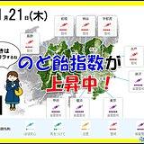 """関東 「赤城おろし」で""""のど飴指数""""がUP"""