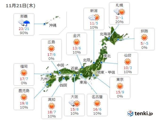 21日 昼間もヒンヤリ 仙台で初雪