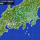 東京都心 正午の気温 6.9度 冬はじまる