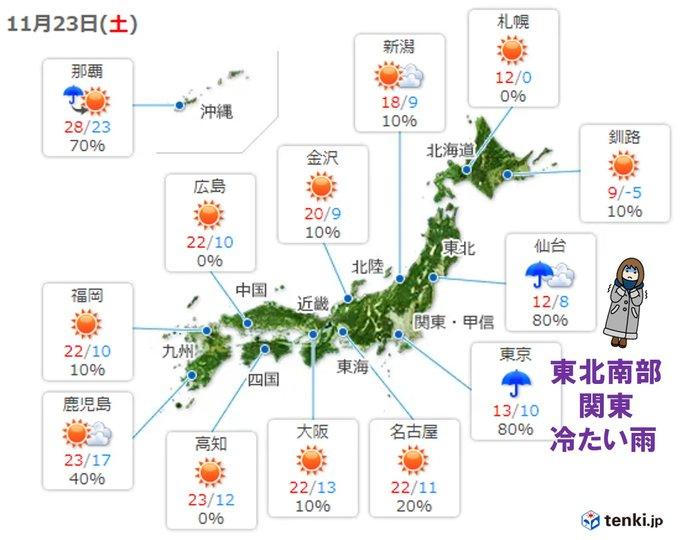 23日 広く晴れるが 関東と東北南部は冷たい雨