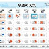 週間予報 週の後半は東日本で初雪か