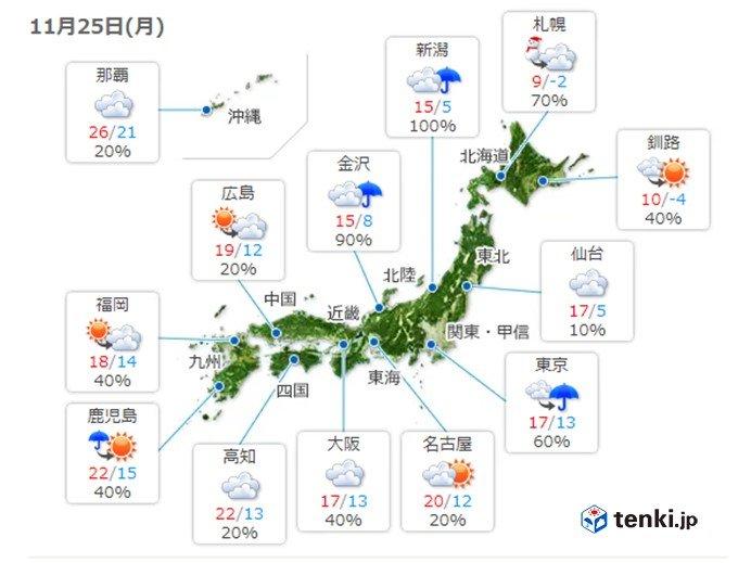 25日 雨と冷たい風 午後はどんどん寒くなる