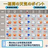 九州 ひと雨ごとに季節が進む