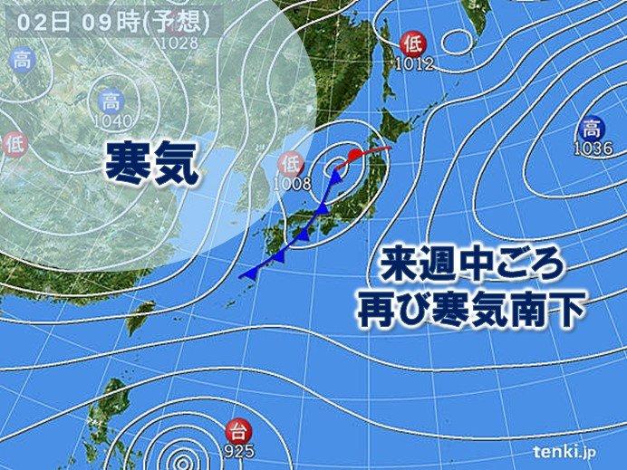強い寒気南下中 来週は次の寒気 北日本は大荒れか