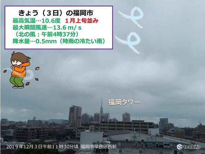 九州 きょうは年末年始の寒さ