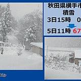 秋田でドカ雪 この冬一番の大雪も 雪崩に注意