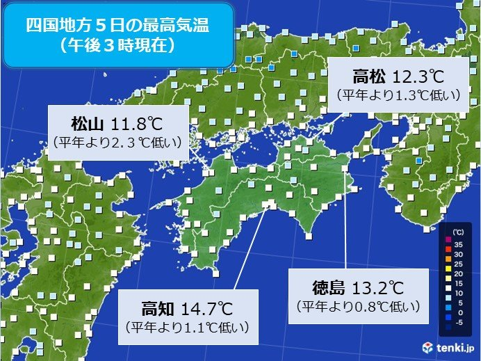 5日午後3時までの最高気温