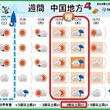 中国地方 来週はいったん、寒さは一休み