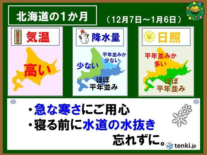 北海道の1か月 水道の凍結注意