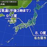 厳しい寒さ 大阪市などで今季初めて10度未満