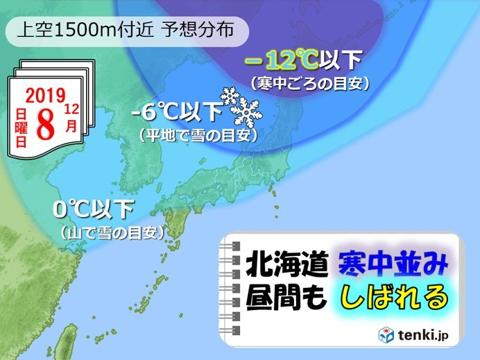 8日 関東~西は日差しホッ 北の寒気は寒中並み