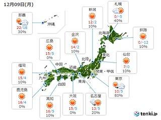 9日 日中は日本海側も晴れ間 東海・関東は夜に雨