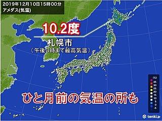 日中の寒さ和らぐ 札幌は16日ぶりに10度以上
