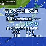 けさ(11日) 全国的に寒さ緩む