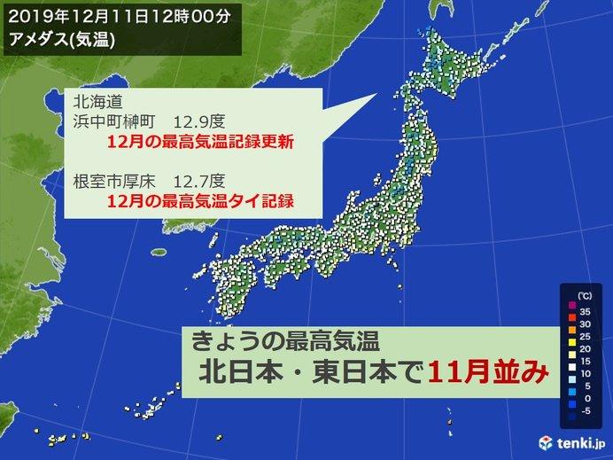 北・東日本で気温11月並 北海道で12月記録更新も