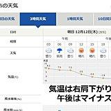 北海道 12日にかけて10月から真冬に?