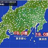 ポカポカ 東京の正午の気温18.3度 夜は注意