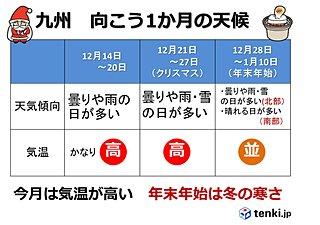 九州 クリスマスや年末年始の天気傾向
