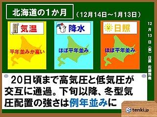 北海道の1か月 例年通りの年越しに