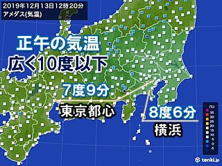 関東 正午の気温 きのうより10度もダウン