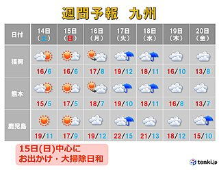 九州 土曜は北部で雨も 日曜は晴れてお出かけ日和