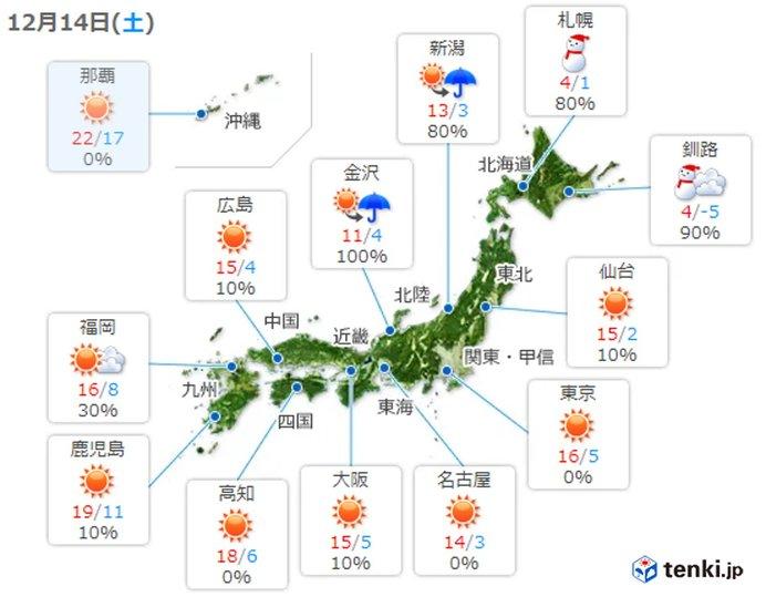 14日 南風で気温上昇 でも夕方以降は北風強まる