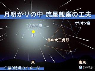 北海道 月明かりの中 流星観察の工夫