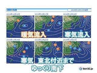 寒気流入へ 週明けは一変して暖気流入 次の寒気は?