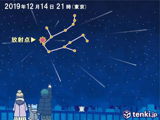 今夜は星空を見上げてみよう ふたご座流星群ピーク
