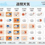 週間 低気圧が次々通過 気温の変化が大きい