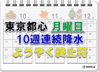 16日 関東は一日傘いらず 穏やかな晴天!