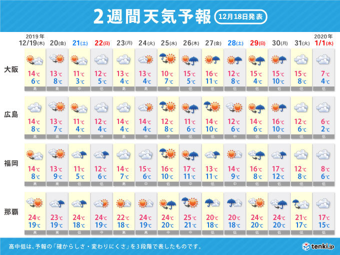 クリスマス以降は雨が多い【大阪~那覇】
